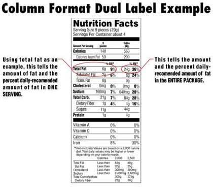 Column format dual label