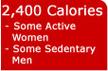 2400 Calories